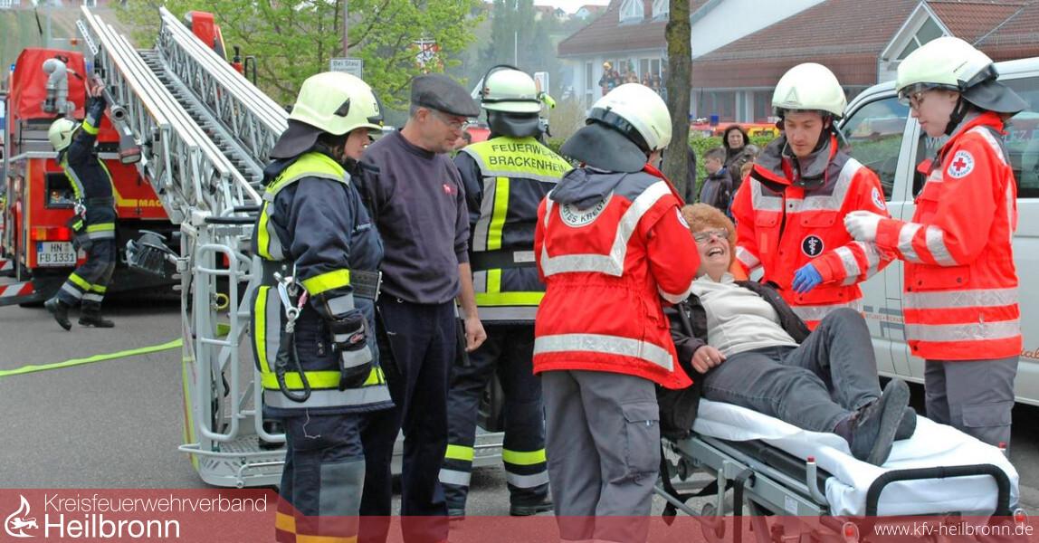 Kreisfeuerwehrverband Heilbronn Artikel Feuerwehr Und